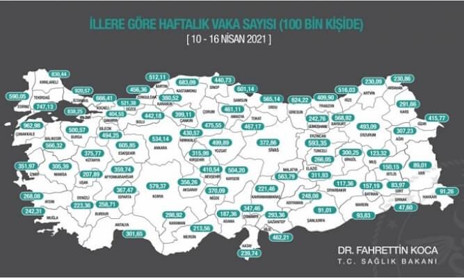 Mersin'de Vaka Sayısı Artıyor: 100 Binde 213,56'ya Yükseldi!
