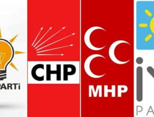 Partilerin Üye Sayıları Açıklandı – Nisan 2021 Verileri